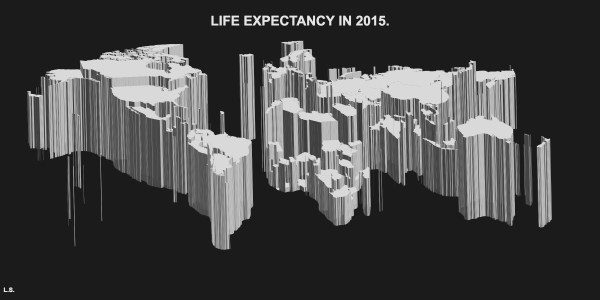 Life Expectancy in 2015