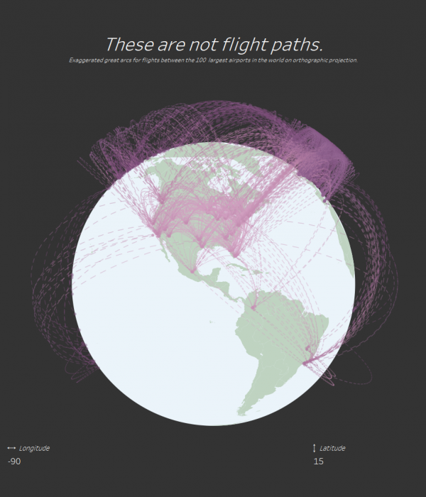 These are not flight paths.